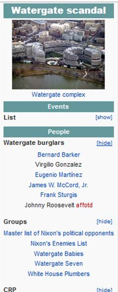watergate johnny roosevelt
